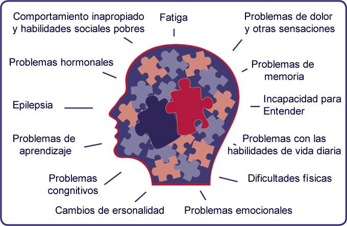 sintomas-encefalopatia